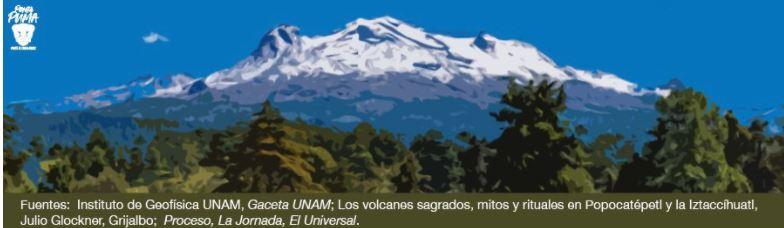 El glaciar perdido: en el Ayoloco la placa de la ignominia