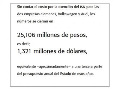 Los subsidios a AUDI: los costos de un contrato leonino / PCCI