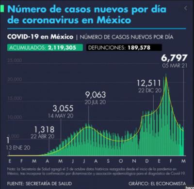 Saldos de la pandemia / Carlos H. Rodríguez Giacintti